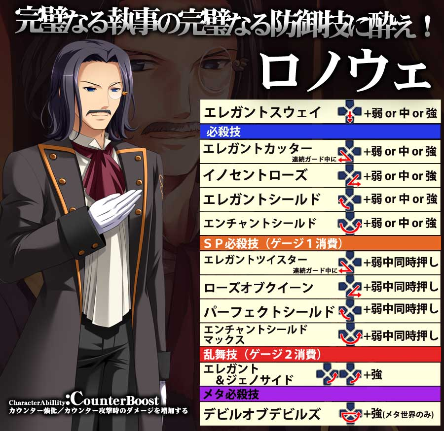 http://07th-expansion.net/ogon/chara_img/ronove_shoukai.jpg
